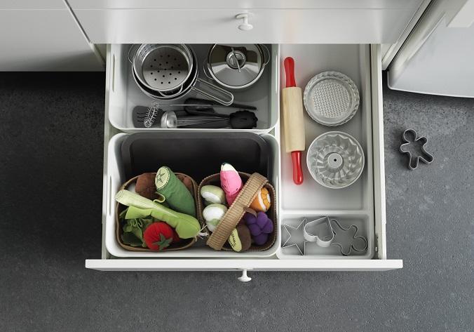 ящики Ikea